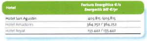 factura-energetica
